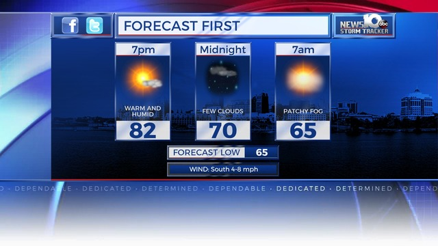 9/16 Forecast: Warm and Humid night, Dry start to the week
