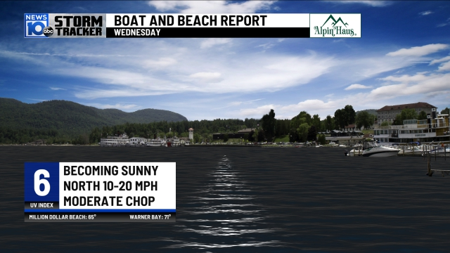 Boat and Beach Forecast